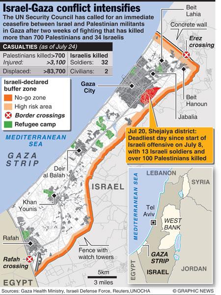 Gaza-graphic(1)
